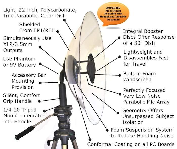 Wildtronics Professional Mono Parabolic Microphone For Sale